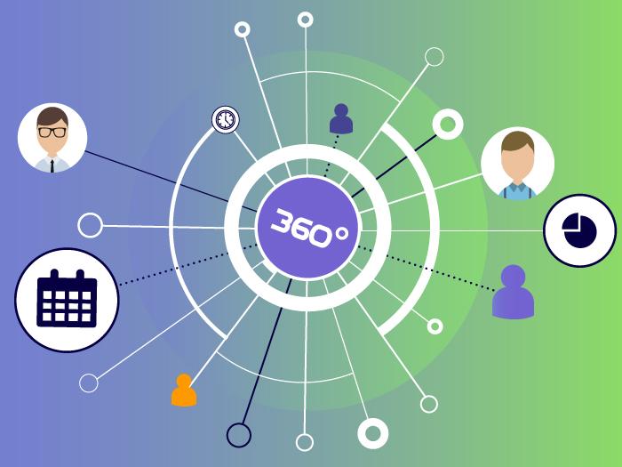 Digitaal beoordelen bij HR, continue feedback, 360-graden feedback